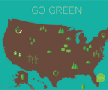 Ranking States By Green Friendliest